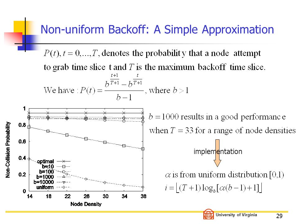 University of Virginia 29 Non-uniform Backoff: A Simple Approximation implementation