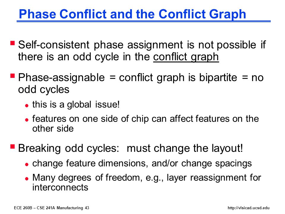 ECE 260B – CSE 241A Manufacturing 43http://vlsicad.ucsd.edu Phase Conflict and the Conflict Graph  Self-consistent phase assignment is not possible if there is an odd cycle in the conflict graph  Phase-assignable = conflict graph is bipartite = no odd cycles l this is a global issue.
