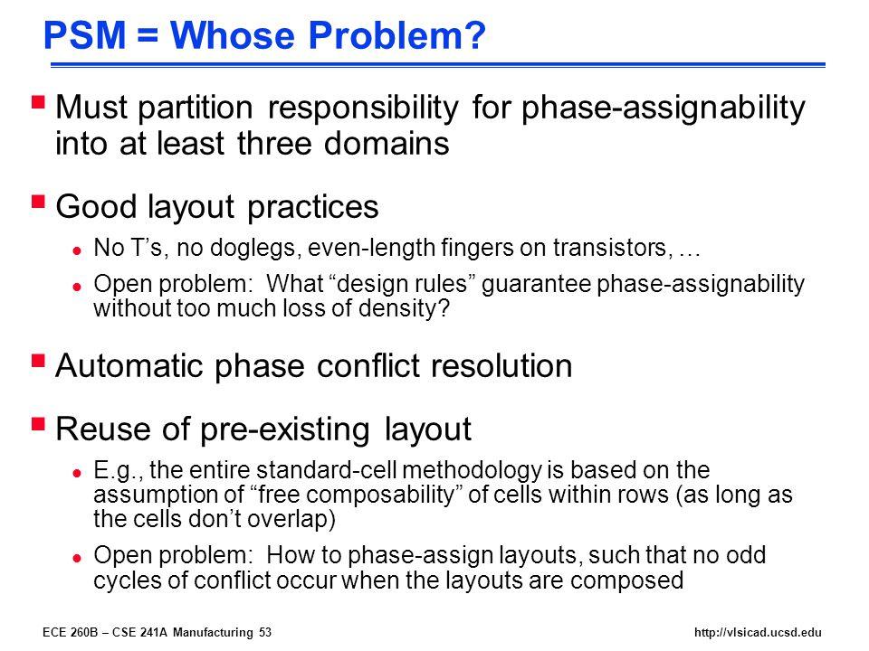 ECE 260B – CSE 241A Manufacturing 53http://vlsicad.ucsd.edu PSM = Whose Problem.