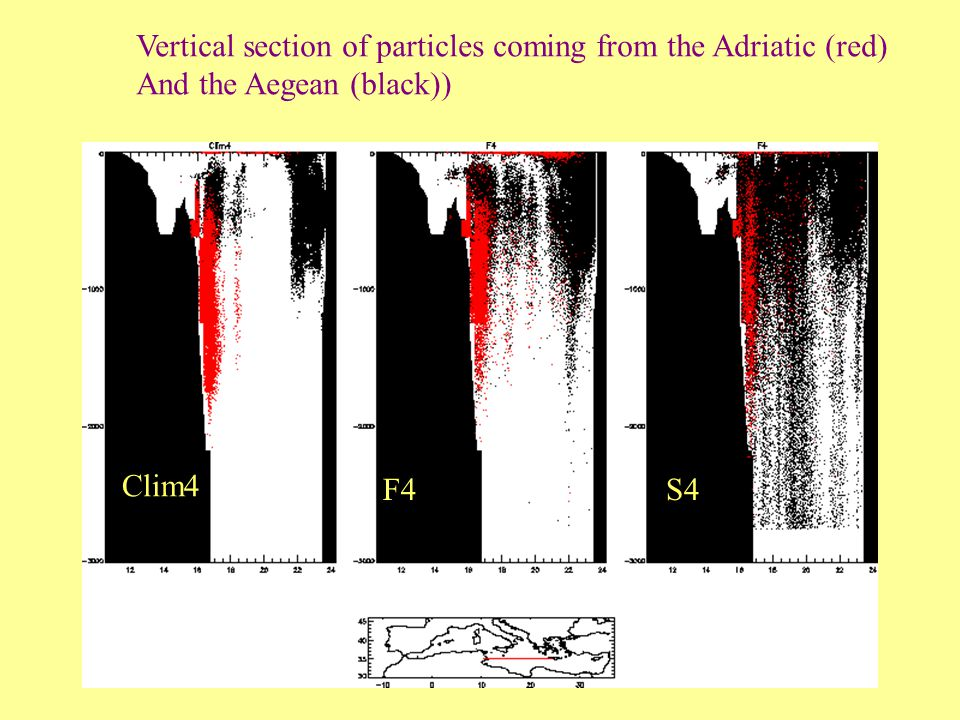 Vertical section of particles coming from the Adriatic (red) And the Aegean (black)) clim4 Clim4 F4S4