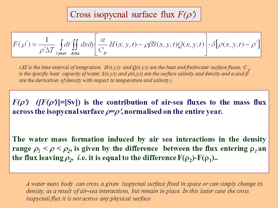 Cross isopycnal surface flux F(  ) F(  ) ([F(  )]=[Sv]) is the contribution of air-sea fluxes to the mass flux across the isopycnal surface  =