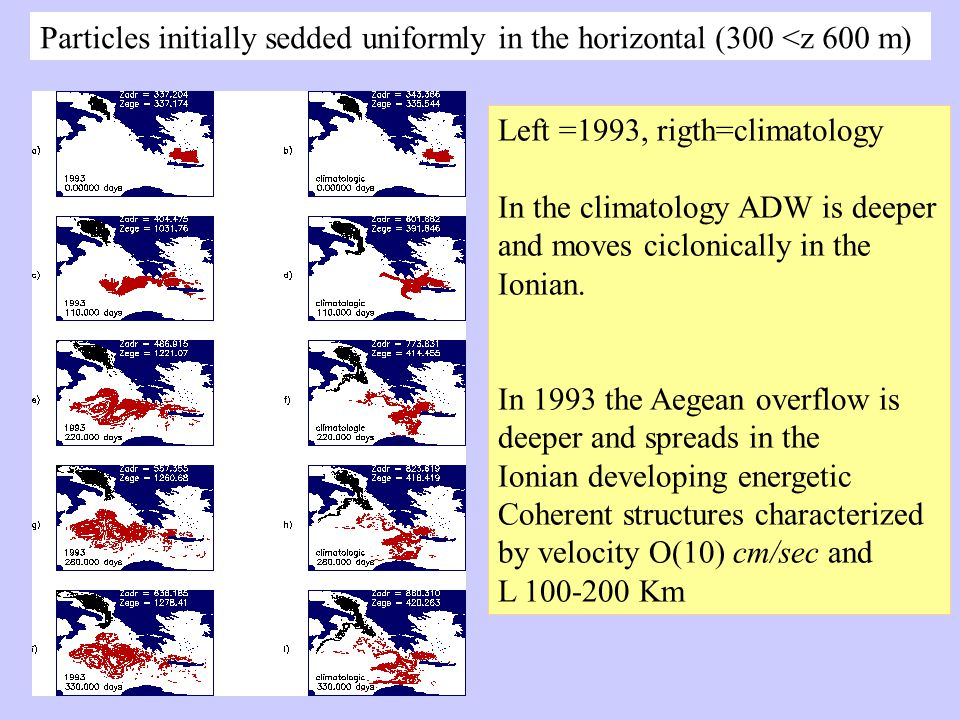 Left =1993, rigth=climatology In the climatology ADW is deeper and moves ciclonically in the Ionian. In 1993 the Aegean overflow is deeper and spreads