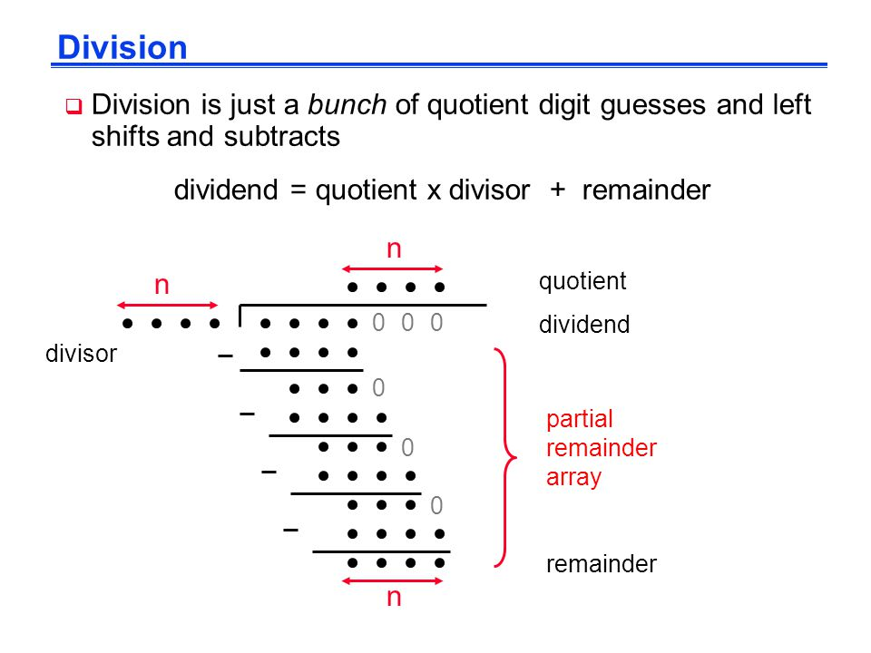 Division  Division is just a bunch of quotient digit guesses and left shifts and subtracts dividend = quotient x divisor + remainder dividend divisor partial remainder array quotient n n remainder n 000 0 0 0