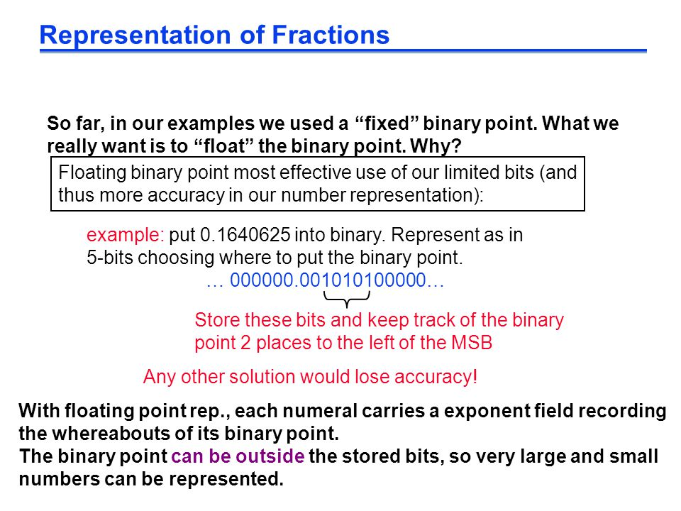 Representation of Fractions So far, in our examples we used a fixed binary point.