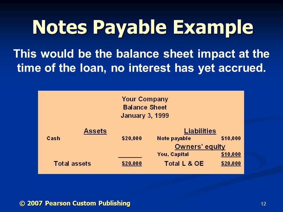 12 This would be the balance sheet impact at the time of the loan, no interest has yet accrued.