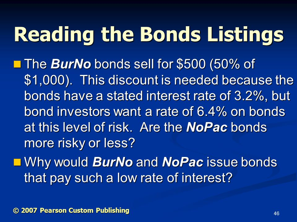 46 The BurNo bonds sell for $500 (50% of $1,000).