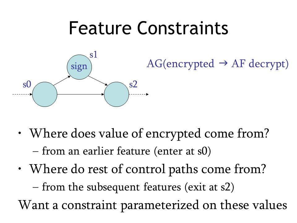 Feature Constraints Where does value of encrypted come from.