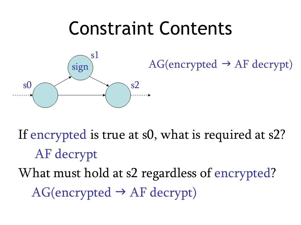 Constraint Contents If encrypted is true at s0, what is required at s2.