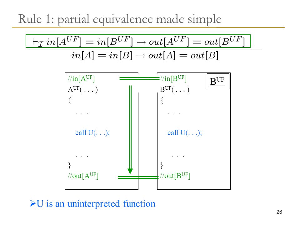26 Rule 1: partial equivalence made simple //in[A UF ] A UF (...