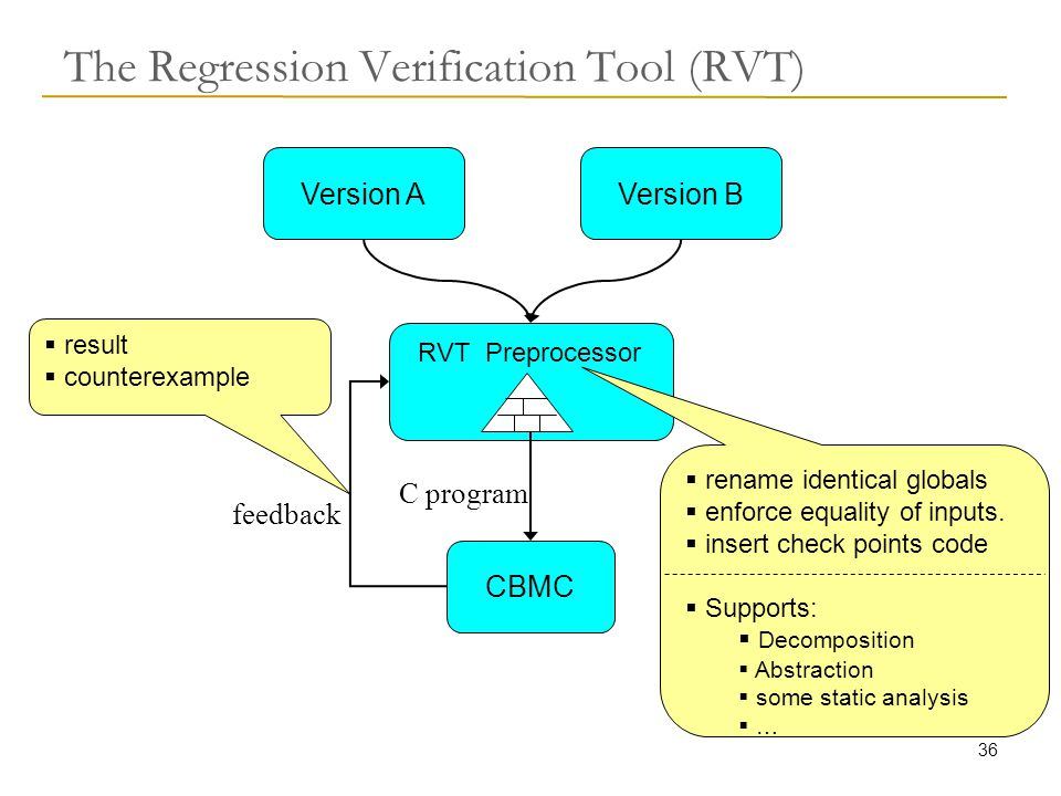 36 The Regression Verification Tool (RVT) Version AVersion B CBMC  rename identical globals  enforce equality of inputs.