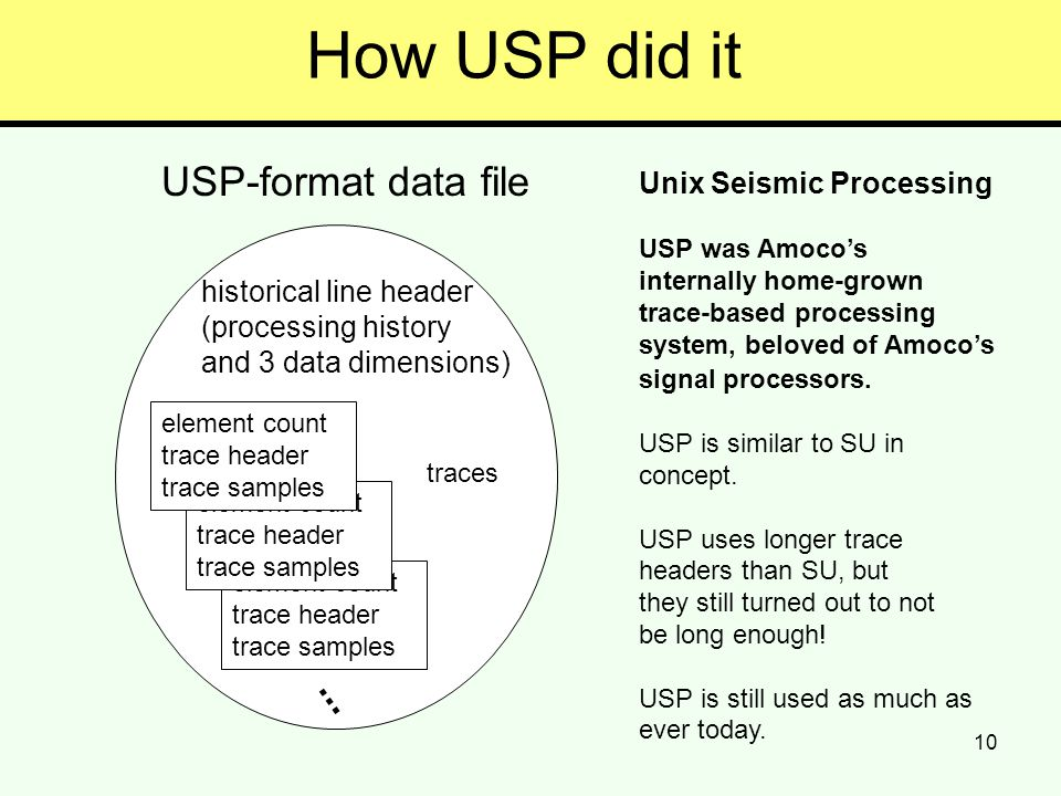 10 How USP did it USP-format data file historical line header (processing history and 3 data dimensions) element count trace header trace samples element count trace header trace samples element count trace header trace samples...