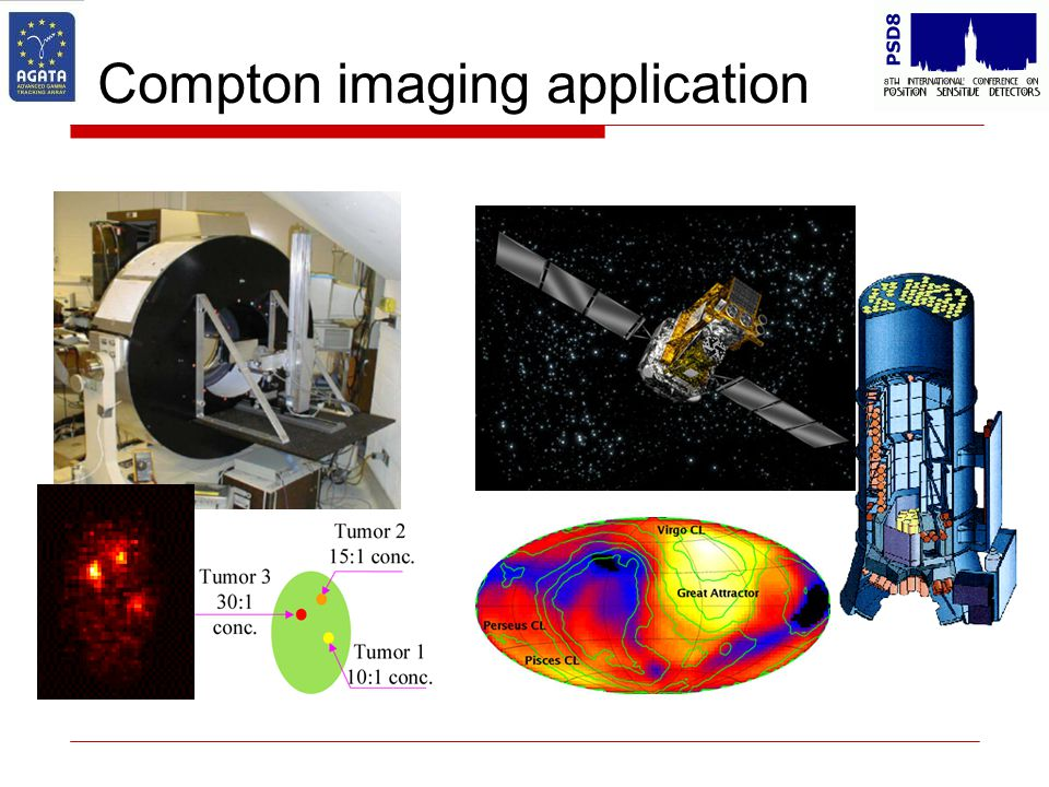 Compton imaging application