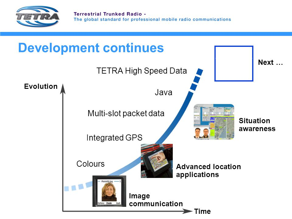 Development continues Evolution TETRA High Speed Data Time Integrated GPS Colours Next … Image communication Advanced location applications Java Situation awareness Multi-slot packet data