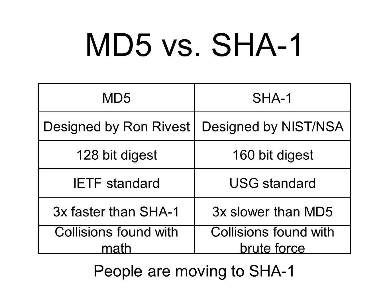 MD5 vs.