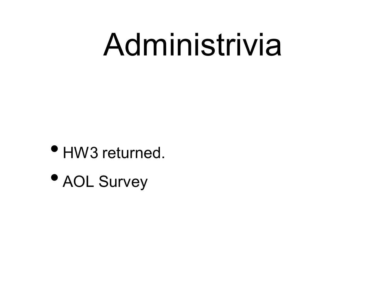 Administrivia HW3 returned. AOL Survey