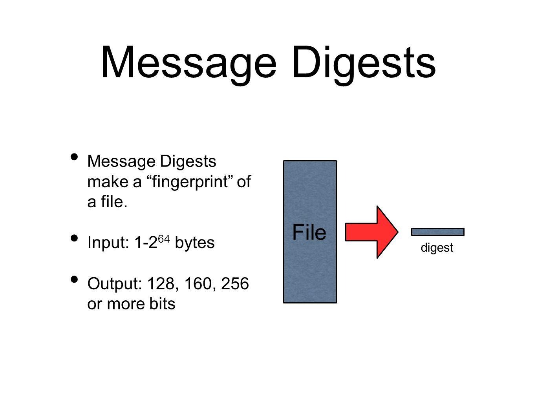 Message Digests make a fingerprint of a file.