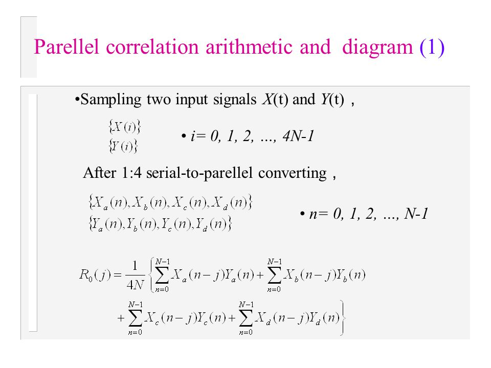 Parellel correlation arithmetic and diagram (1) After 1:4 serial-to-parellel converting , i= 0, 1, 2, …, 4N-1 n= 0, 1, 2, …, N-1 Sampling two input si
