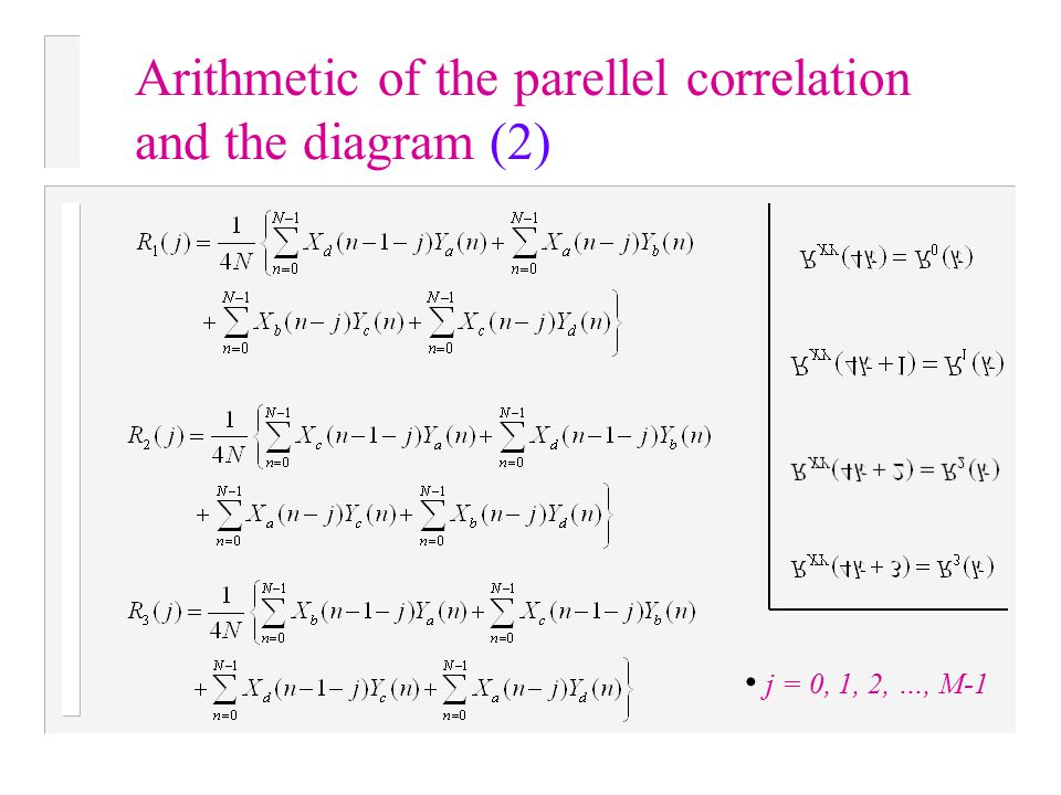 Arithmetic of the parellel correlation and the diagram (2) j = 0, 1, 2, …, M-1