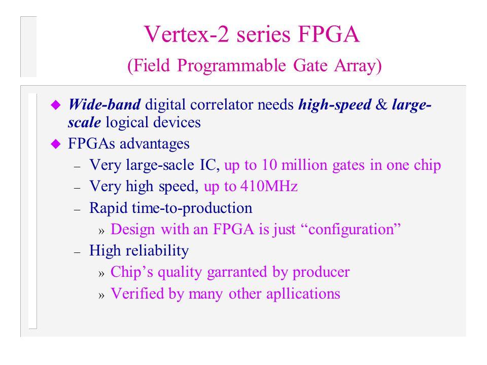 Vertex-2 series FPGA (Field Programmable Gate Array) u Wide-band digital correlator needs high-speed & large- scale logical devices u FPGAs advantages