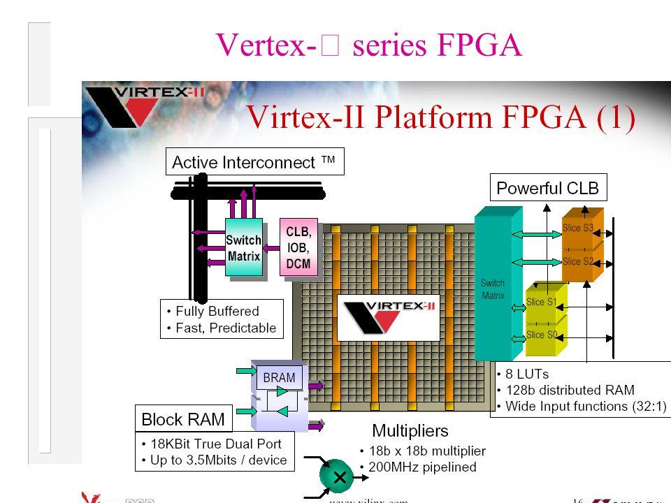 Vertex- Ⅱ series FPGA