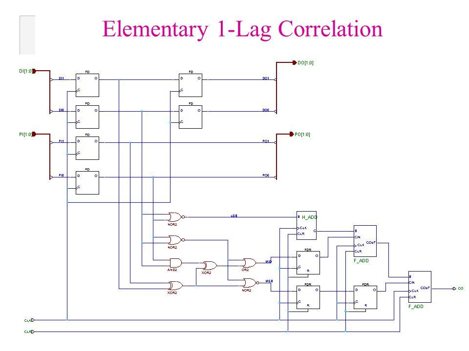 Elementary 1-Lag Correlation