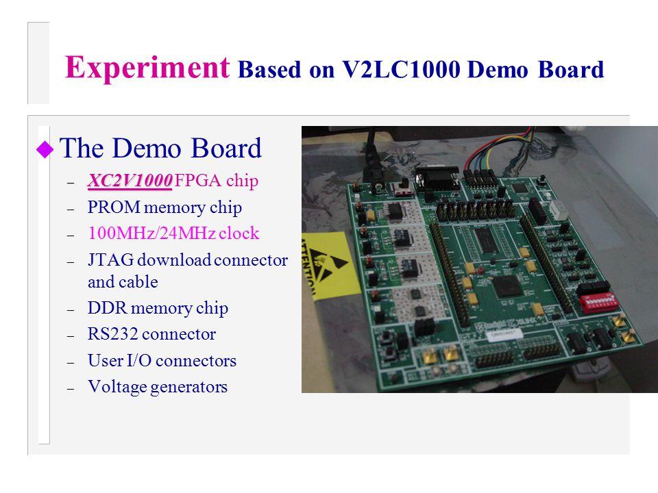 Experiment Based on V2LC1000 Demo Board  The Demo Board – XC2V1000 – XC2V1000 FPGA chip – PROM memory chip – 100MHz/24MHz clock – JTAG download conne