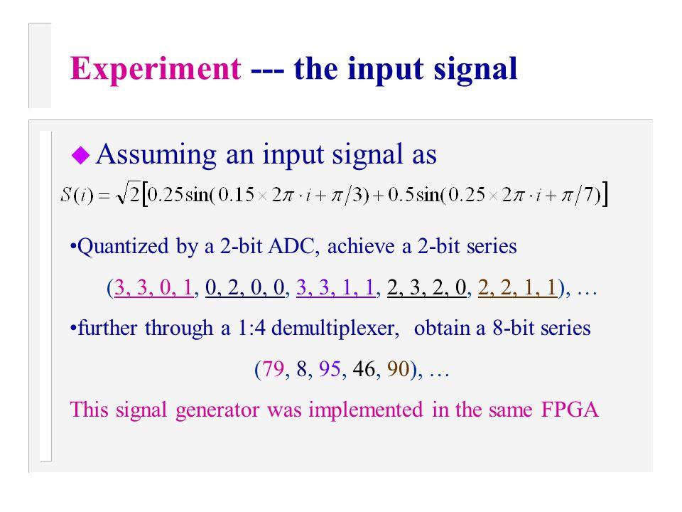 Experiment --- the input signal u Assuming an input signal as Quantized by a 2-bit ADC, achieve a 2-bit series (3, 3, 0, 1, 0, 2, 0, 0, 3, 3, 1, 1, 2,