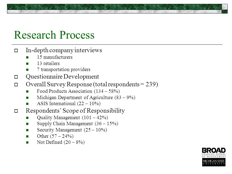 Research Process  In-depth company interviews 15 manufacturers 13 retailers 7 transportation providers  Questionnaire Development  Overall Survey Response (total respondents = 239) Food Products Association (134 – 58%) Michigan Department of Agriculture (83 – 9%) ASIS International (22 – 10%)  Respondents' Scope of Responsibility Quality Management (101 – 42%) Supply Chain Management (36 – 15%) Security Management (25 – 10%) Other (57 – 24%) Not Defined (20 – 8%)
