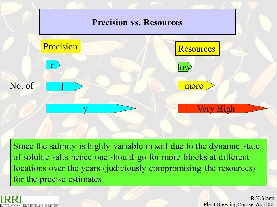 R.K.Singh Plant Breeding Course, April 06 Precision vs.