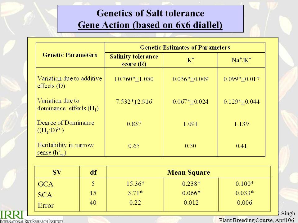 R.K.Singh Plant Breeding Course, April 06 SVdfMean Square GCA SCA Error 5 15 40 15.36* 3.71* 0.22 0.238* 0.066* 0.012 0.100* 0.033* 0.006 Genetics of Salt tolerance Gene Action (based on 6x6 diallel)