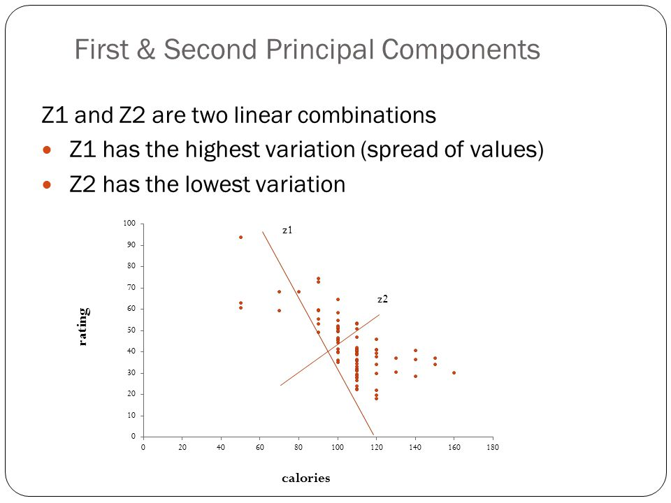 First & Second Principal Components Z1 and Z2 are two linear combinations Z1 has the highest variation (spread of values) Z2 has the lowest variation