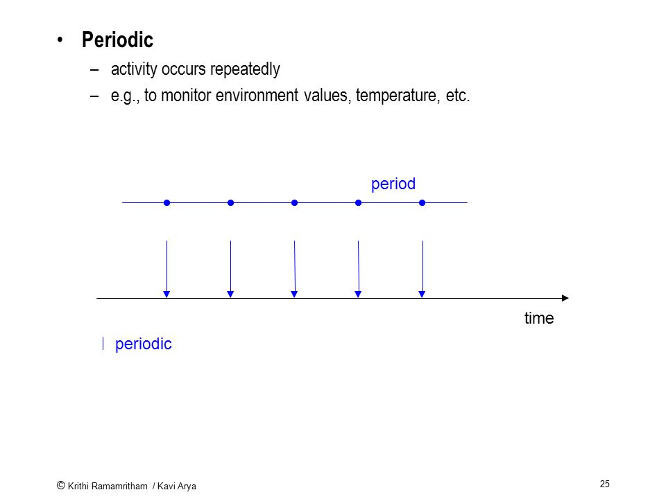 © Krithi Ramamritham / Kavi Arya 25 Periodic –activity occurs repeatedly –e.g., to monitor environment values, temperature, etc. time period periodic