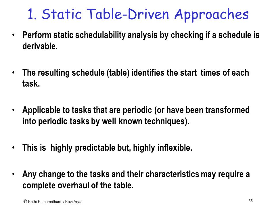 © Krithi Ramamritham / Kavi Arya 36 1. Static Table-Driven Approaches Perform static schedulability analysis by checking if a schedule is derivable. T