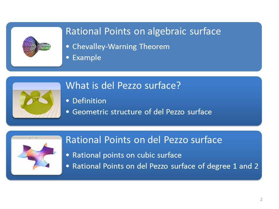 2 Rational Points on algebraic surface Chevalley-Warning Theorem Example What is del Pezzo surface? Definition Geometric structure of del Pezzo surfac