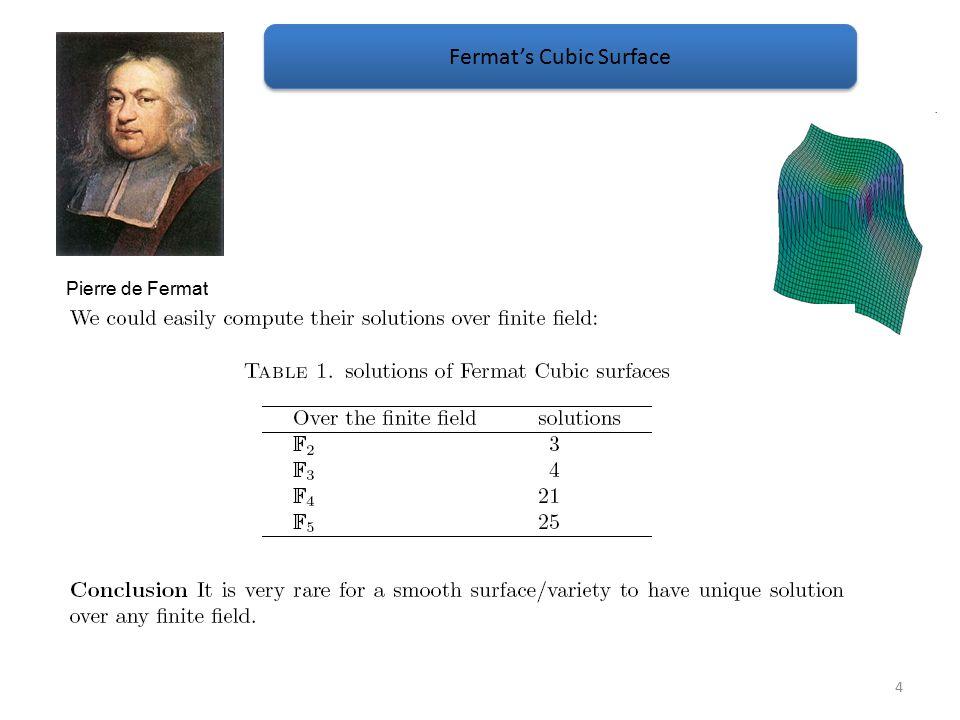 4 Pierre de Fermat Fermat's Cubic Surface