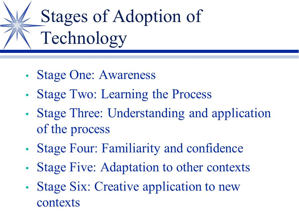 Stages of Adoption of Technology Stage One: Awareness Stage Two: Learning the Process Stage Three: Understanding and application of the process Stage