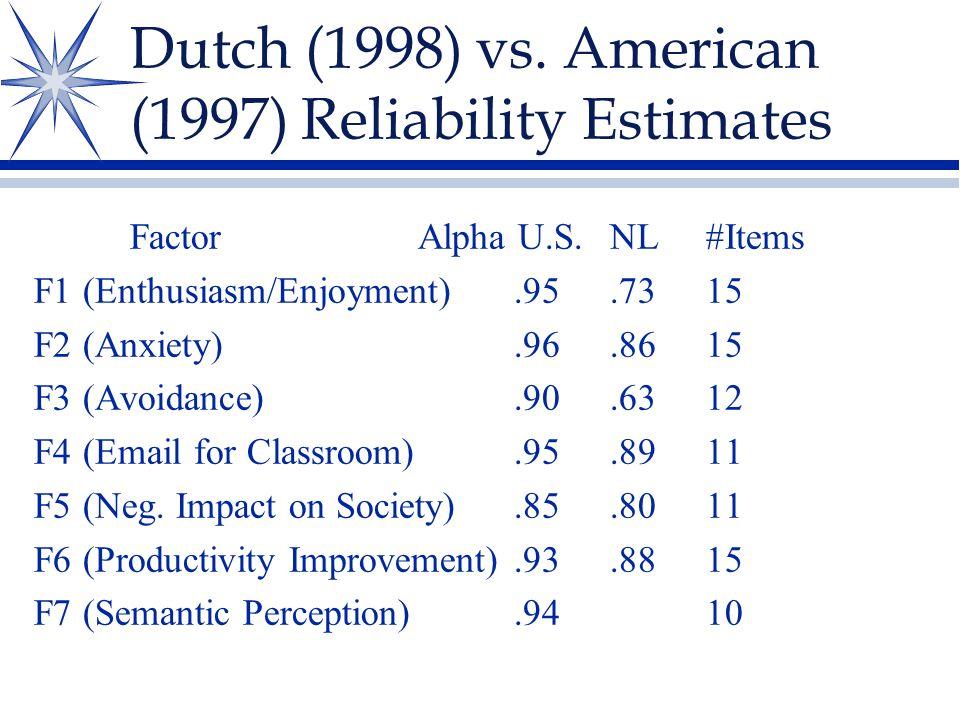 Dutch (1998) vs. American (1997) Reliability Estimates Factor Alpha U.S. NL#Items F1 (Enthusiasm/Enjoyment).95.7315 F2 (Anxiety).96.8615 F3 (Avoidance