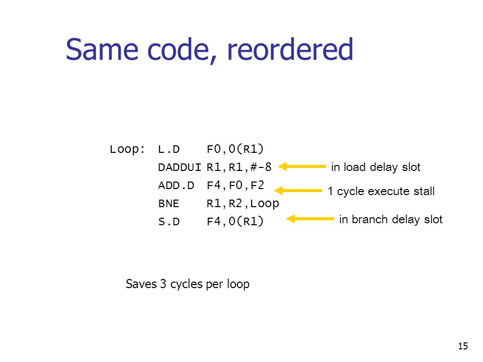 15 Same code, reordered Loop:L.DF0,0(R1) DADDUIR1,R1,#-8 ADD.DF4,F0,F2 BNER1,R2,Loop S.DF4,0(R1) in load delay slot in branch delay slot 1 cycle execute stall Saves 3 cycles per loop