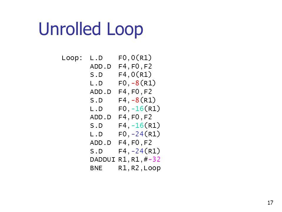 17 Unrolled Loop Loop:L.DF0,0(R1) ADD.DF4,F0,F2 S.DF4,0(R1) L.DF0,-8(R1) ADD.DF4,F0,F2 S.DF4,-8(R1) L.DF0,-16(R1) ADD.DF4,F0,F2 S.DF4,-16(R1) L.DF0,-24(R1) ADD.DF4,F0,F2 S.DF4,-24(R1) DADDUIR1,R1,#-32 BNER1,R2,Loop