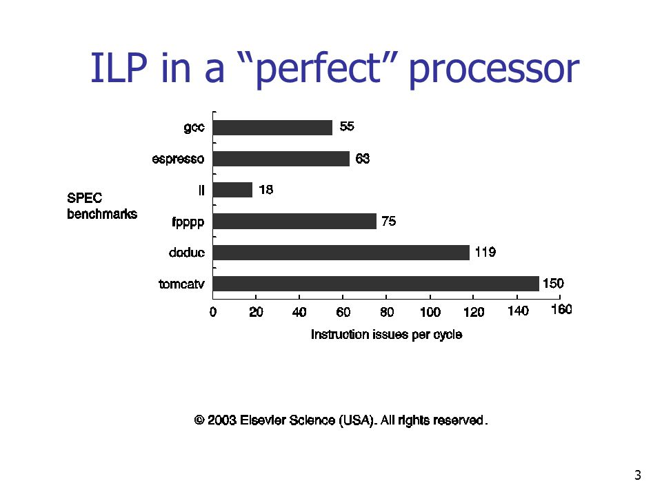 3 ILP in a perfect processor