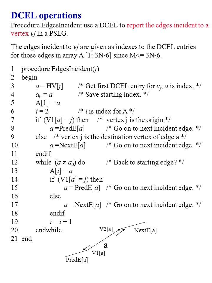 1procedure EdgesIncident(j) 2begin 3a = HV[j]/* Get first DCEL entry for v j, a is index. */ 4a 0 = a/* Save starting index. */ 5A[1] = a 6i = 2/* i i