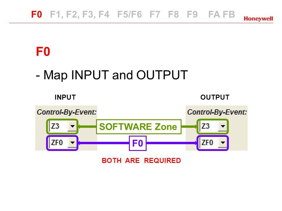 ALERTTRACKING LATCHINGACTIVATE ZONEACTION F0 F1, F2, F3, F4 F5/F6 F7 F8 F9 FA FB