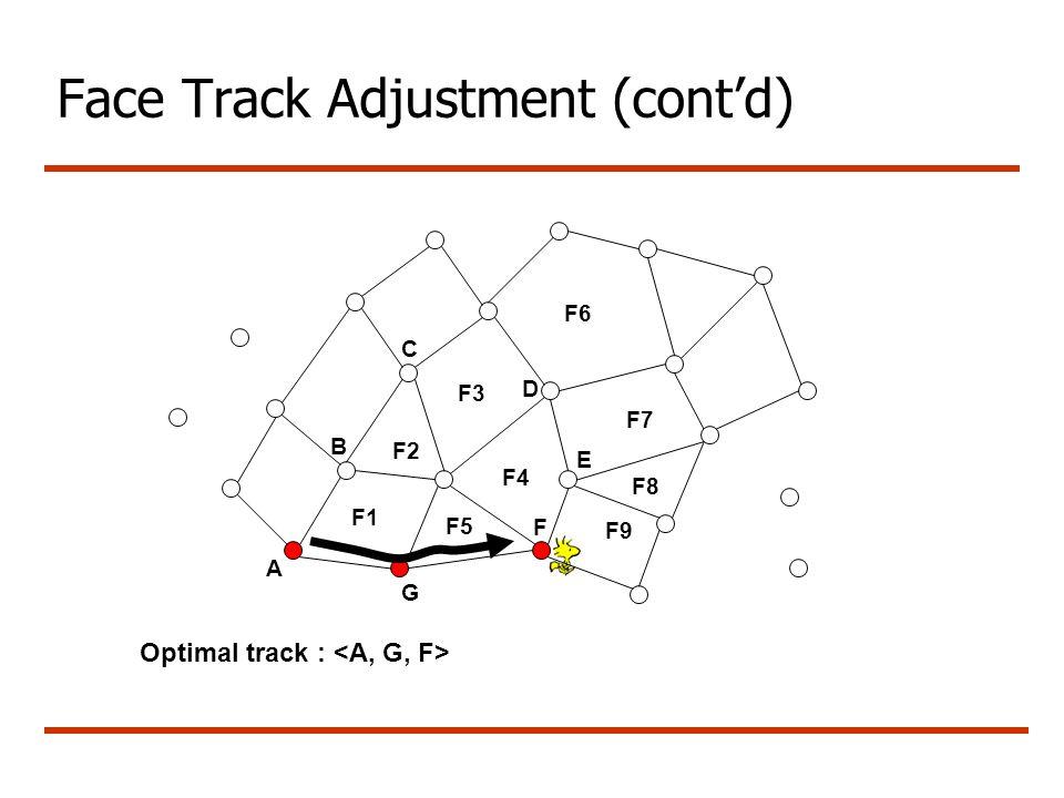 Face Track Adjustment (cont'd) A G B C Optimal track : F1 F3 F4 F5 F6 F7 F8 F9 F D E F2