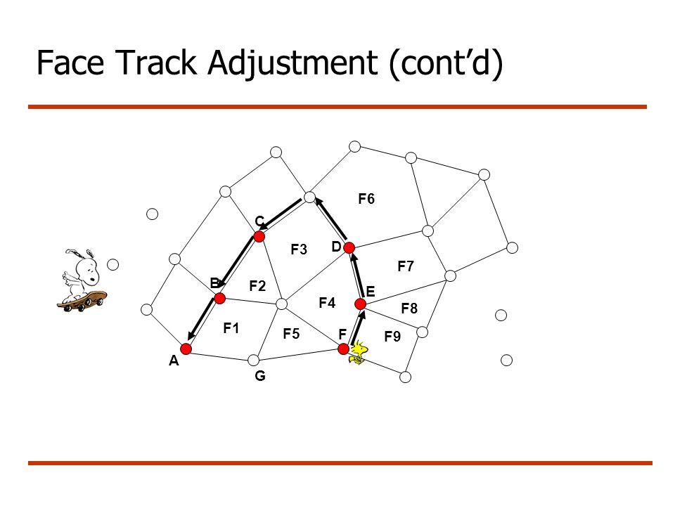 Face Track Adjustment (cont'd) A G B C F1 F3 F4 F5 F6 F7 F8 F9 F D E F2