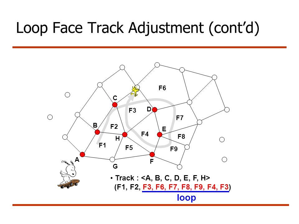 Loop Face Track Adjustment (cont'd) A G B C F1 F3 F4 F5 F6 F7 F8 F9 D E F2 Track : (F1, F2, F3, F6, F7, F8, F9, F4, F3) F H loop