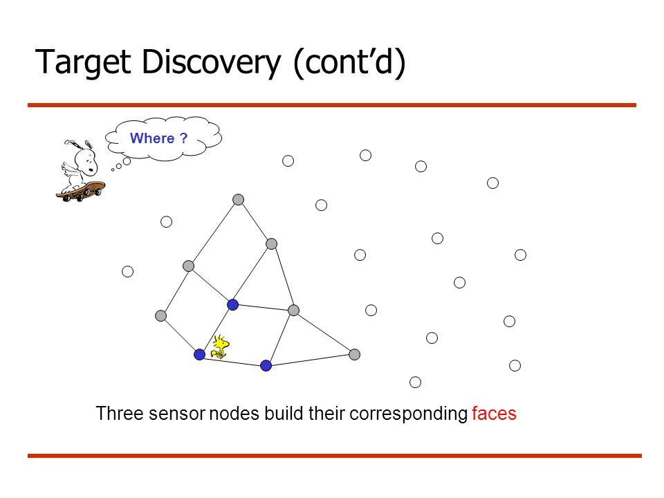 Target Discovery (cont'd) Where Three sensor nodes build their corresponding faces