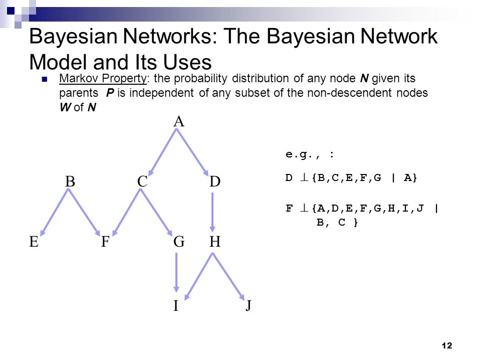12 Bayesian Networks: The Bayesian Network Model and Its Uses Markov Property: the probability distribution of any node N given its parents P is independent of any subset of the non-descendent nodes W of N A CD FG B EH JI e.g., : D  {B,C,E,F,G | A} F  {A,D,E,F,G,H,I,J | B, C }