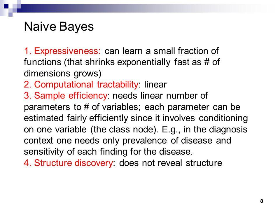 8 Naive Bayes 1.