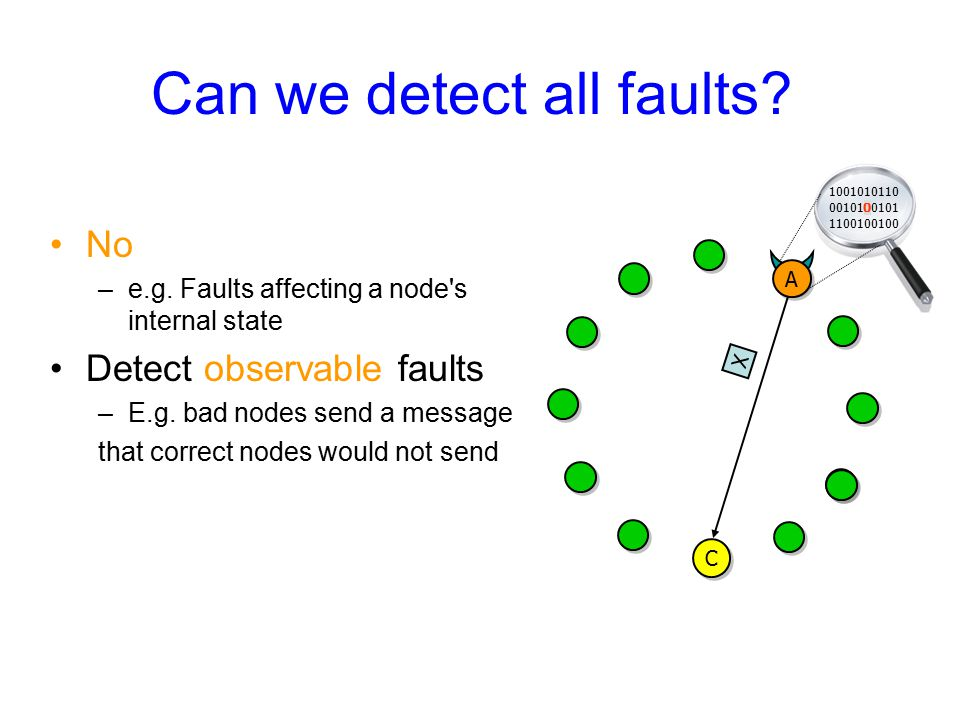 Can we detect all faults. No –e.g.