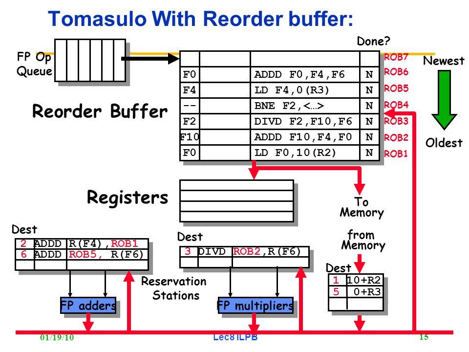 01/19/10 Lec8 ILPB 15 3 DIVD ROB2,R(F6) 2 ADDD R(F4),ROB1 6 ADDD ROB5, R(F6) Tomasulo With Reorder buffer: To Memory FP adders FP multipliers Reservation Stations FP Op Queue ROB7 ROB6 ROB5 ROB4 ROB3 ROB2 ROB1 F0 ADDD F0,F4,F6 N N F4 LD F4,0(R3) N N -- BNE F2, N N F2 F10 F0 DIVD F2,F10,F6 ADDD F10,F4,F0 LD F0,10(R2) N N N N N N Done.